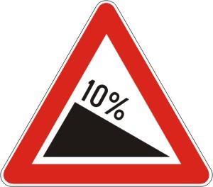 Zakon o bezbednosti saobraćaja na putevima (zobs) – peti deo