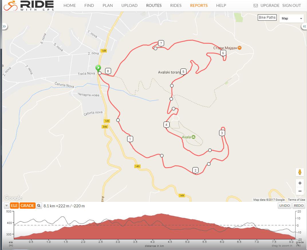 Avala Peske Biciklom Autobusom Ili Kolima Duletov Blog