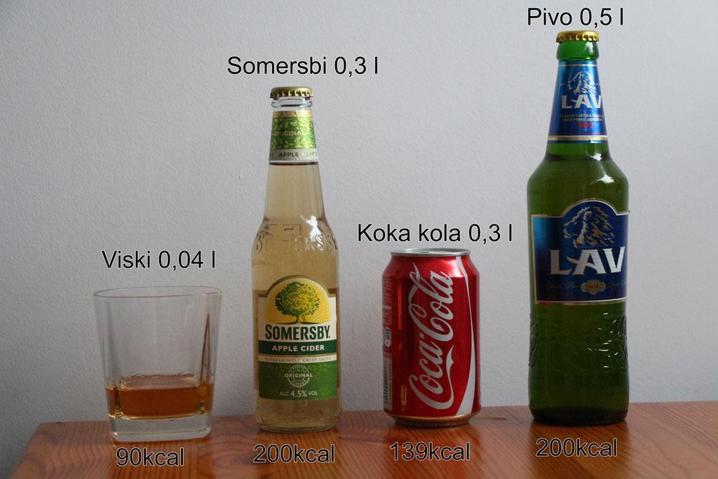 Kalorije u pivu, Koka koli, soku od narandže…
